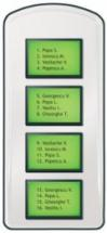Panou lista locatari pentru interfoane Analogice